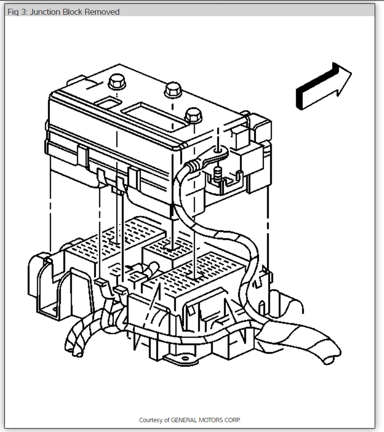 2003 chevy trailblazer interior fuse box diagram