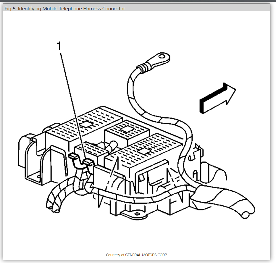 2002 trailblazer fuse box wiring diagram 1999 F150 Fuse Panel Diagram how do you replace the under hood fuse box