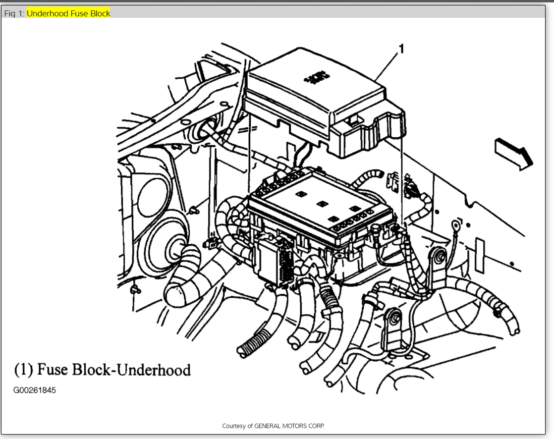 How Do You Replace The Under Hood Fuse Box 2008 Trailblazer Diagram Thumb