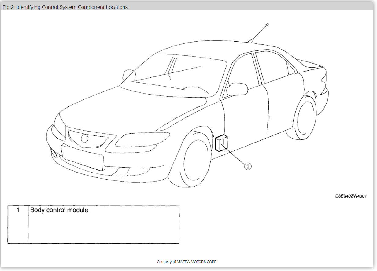 Where Is Turn Signal Flasher Located I Have No Signals Or 2003 Mazda 6 Cooling Fan Wiring Diagram Thumb