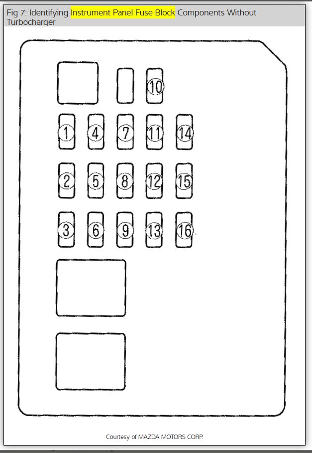 2005 Mazda 6 External Fuse Box Diagram 2011 mazda 3 fuse box ... on
