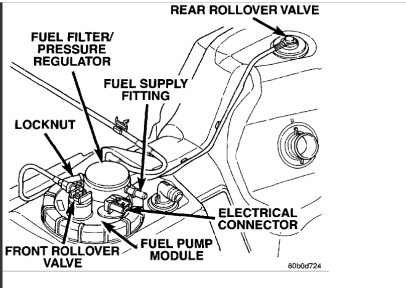 original fuel filter location how do i change a fuel filter on a 98 dodge