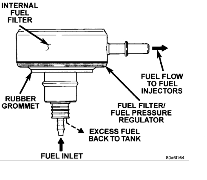 1998 dodge ram fuel filter location