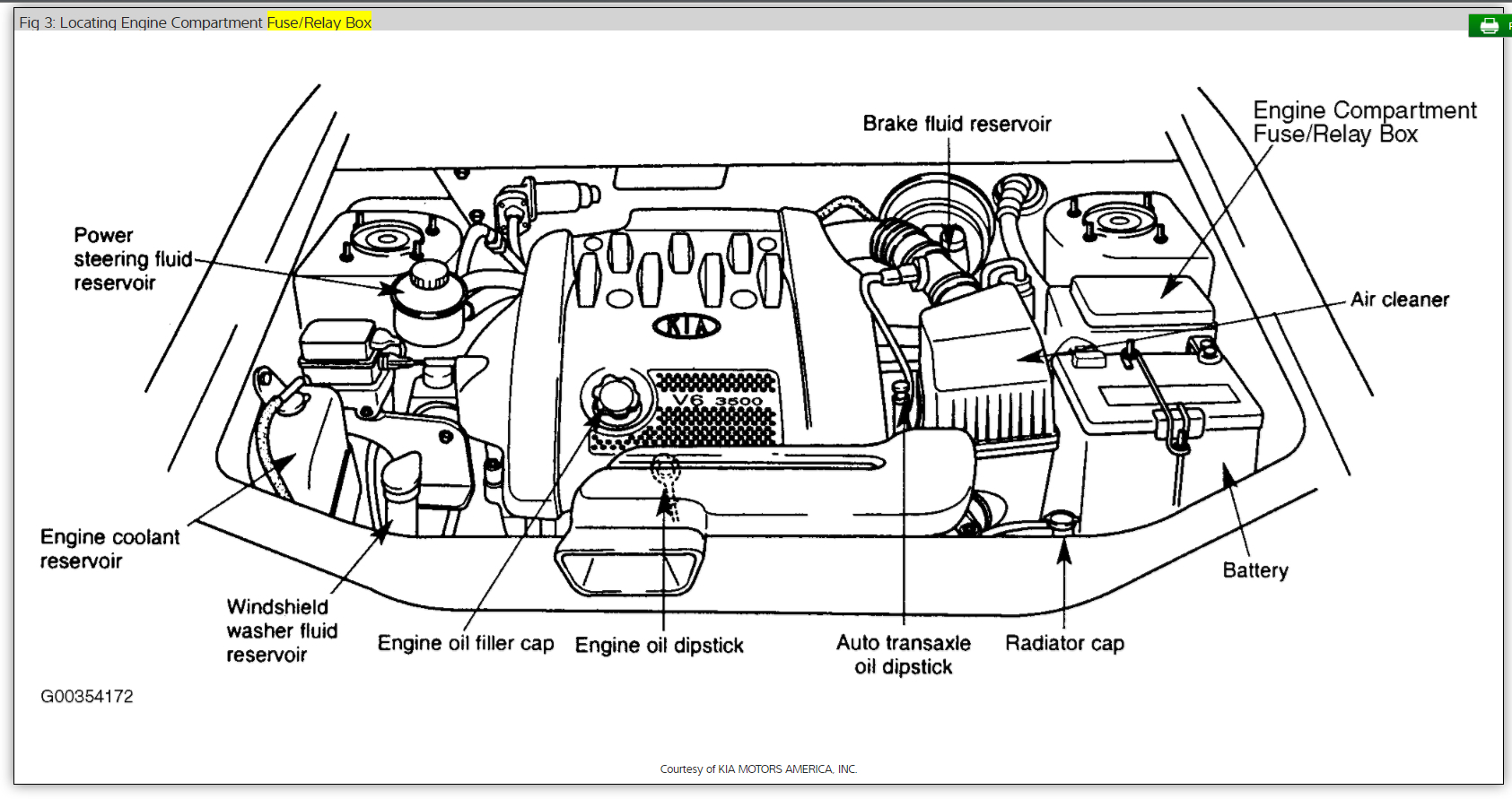 Wiring Diagram 2002 Kia Optima Worksheet And 2014 Car Diagrams Sportage Ac Experts Of U2022 Rh Evilcloud Co Uk 2013