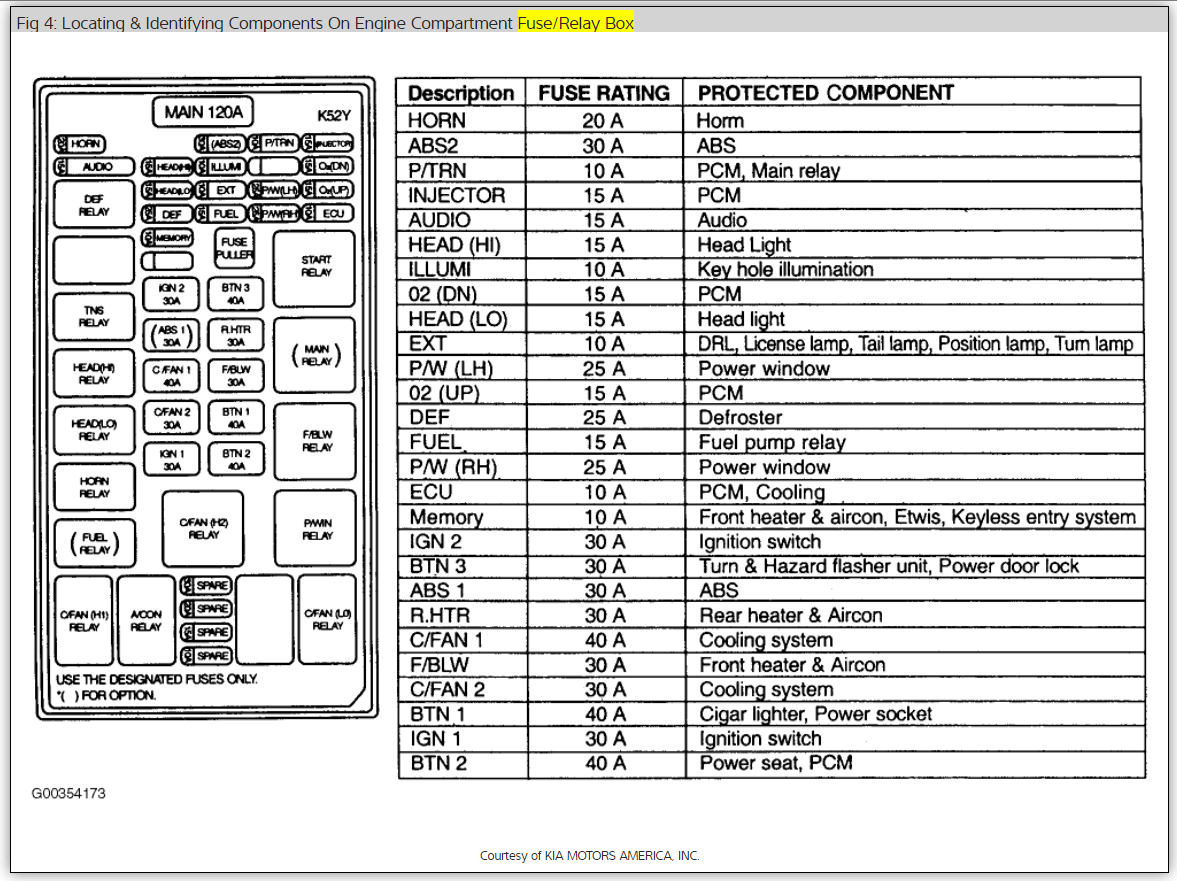 original hvac blower motor not working i pulled the blower motor and fan 2004 Kia Spectra Fuse Box Diagram at reclaimingppi.co