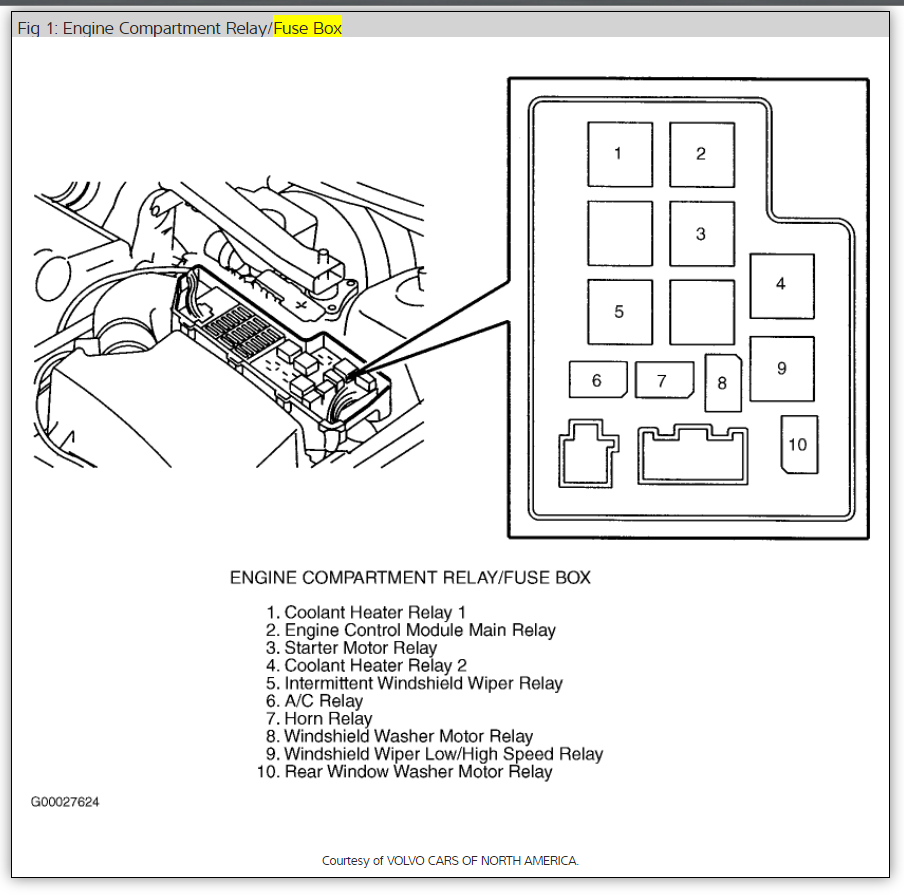 2003 ford mustang convertible owners manual fuse box html