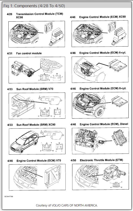 DTC U012087 Lost Communication Betwen the PCM and Alternator