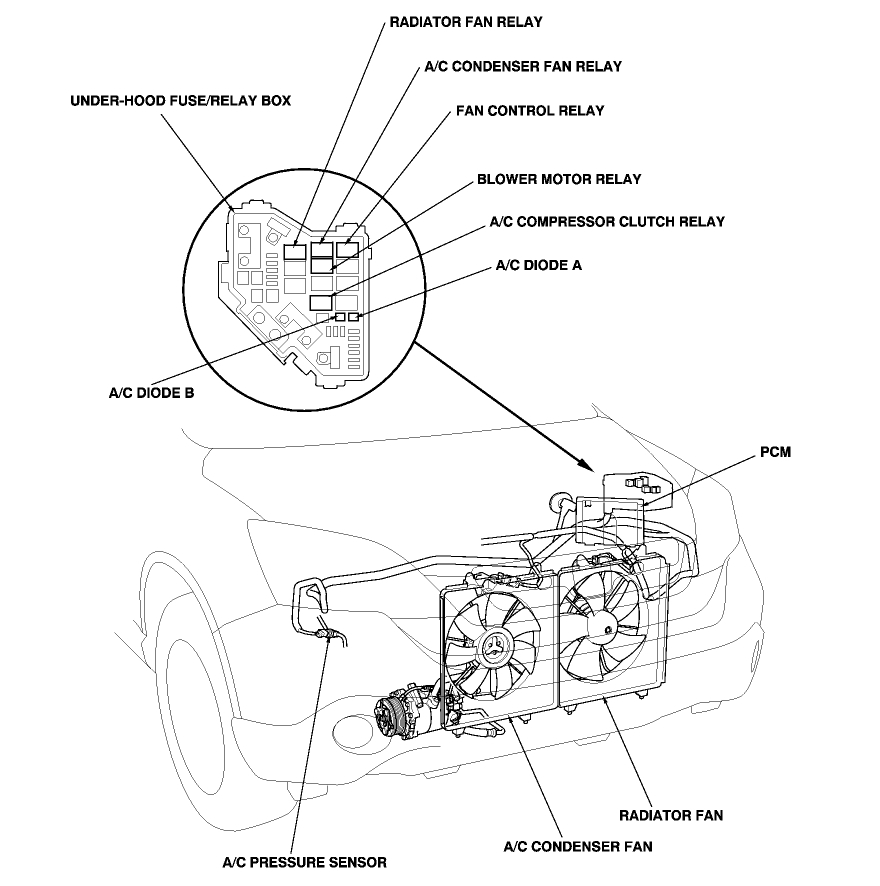 1996 Honda Civic Ex Fuse Diagram