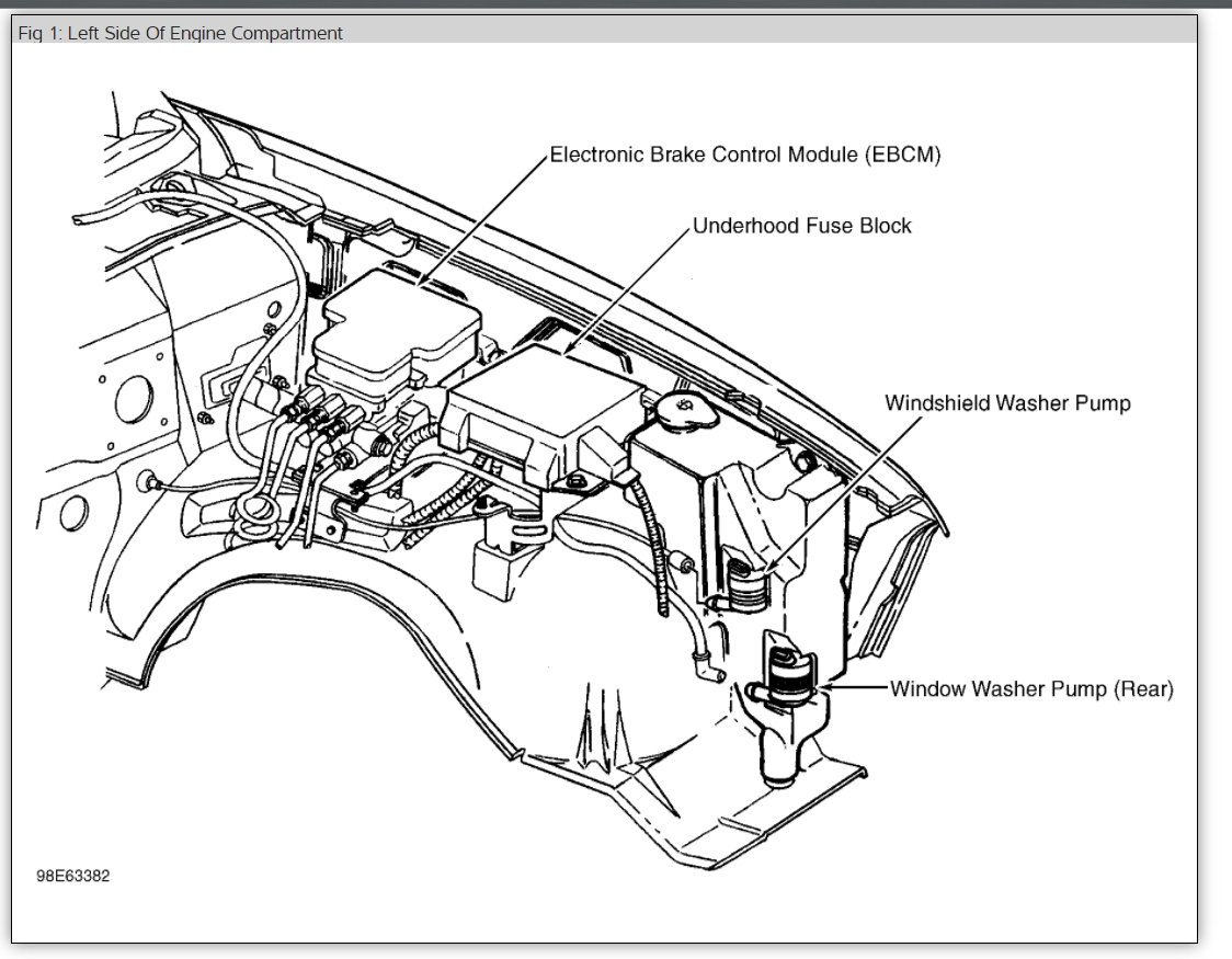 98 Chevy Blazer Fuse Box Wiring Diagram