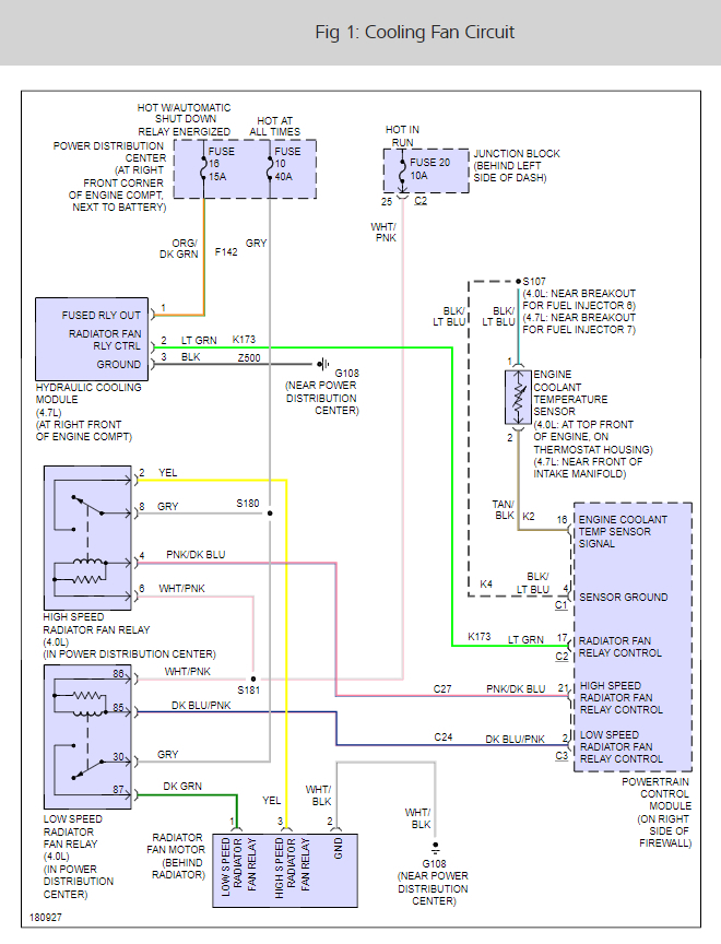 2002 Jeep Fan Control Wiring - Everything Wiring Diagram  Jeep Liberty Control Wiring Diagrams on jeep liberty shift solenoid, subaru baja wiring diagram, saturn aura wiring diagram, 2008 jeep wiring diagram, lexus gx wiring diagram, jeep liberty relay location, kia forte wiring diagram, jeep liberty fan belt, jeep liberty ignition wiring, 2004 jeep wiring diagram, isuzu hombre wiring diagram, jeep liberty no crank, jeep wrangler wiring diagram, jeep liberty distributor, jeep liberty clutch, mercury milan wiring diagram, volkswagen golf wiring diagram, jeep liberty engine swap, ford econoline van wiring diagram, jeep liberty gas gauge,