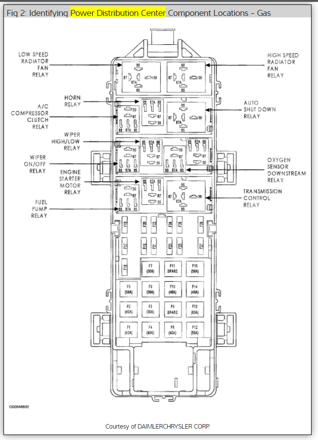 Engine Fan Diagram | Wiring Diagram on
