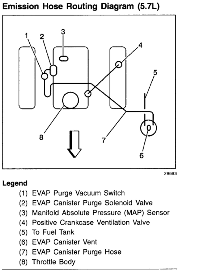 1996 5 7 Vortec Vacuum Diagram - DIY Wiring Diagrams •