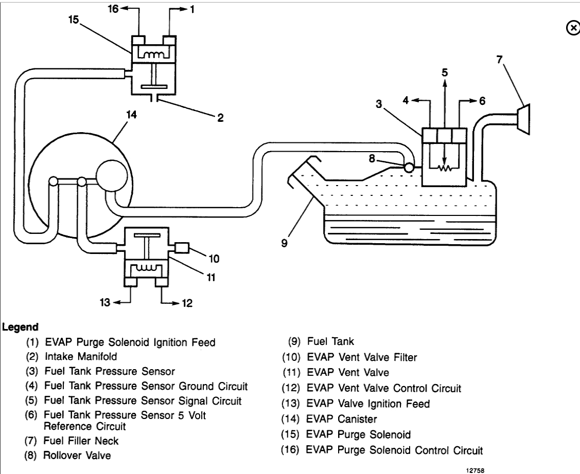 gm 4 3 liter engine vacuum diagram best wiring library gm 3.4l vacuum diagram gm 34 vacuum diagram #8