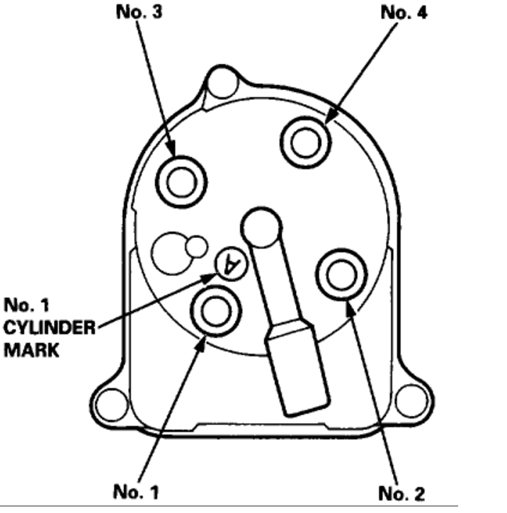 distributor firing order  four cylinder front wheel drive