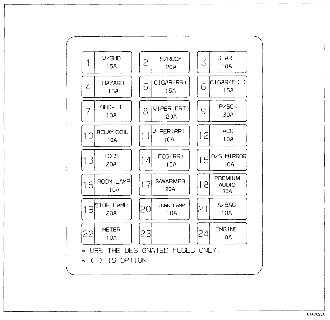 2010 kia soul fuse box diagram 2010 kia forte fuse box | wiring library
