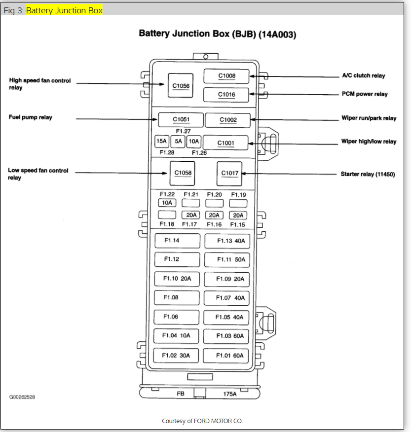 2007 ford taurus horn relay location