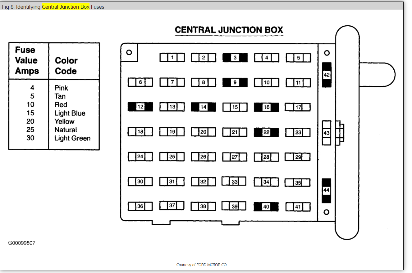 Location Of The Fuel Pump Relay  1999 Ford Mustang      Page 2