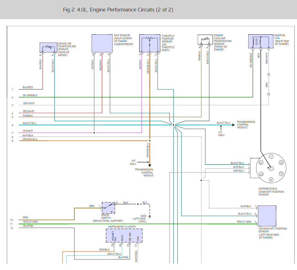 Emergency Shut Off Switch Wiring Diagram For Electrical Cut On And Fuel Pump Location Engine Performance Problem 1993 Gas Burner