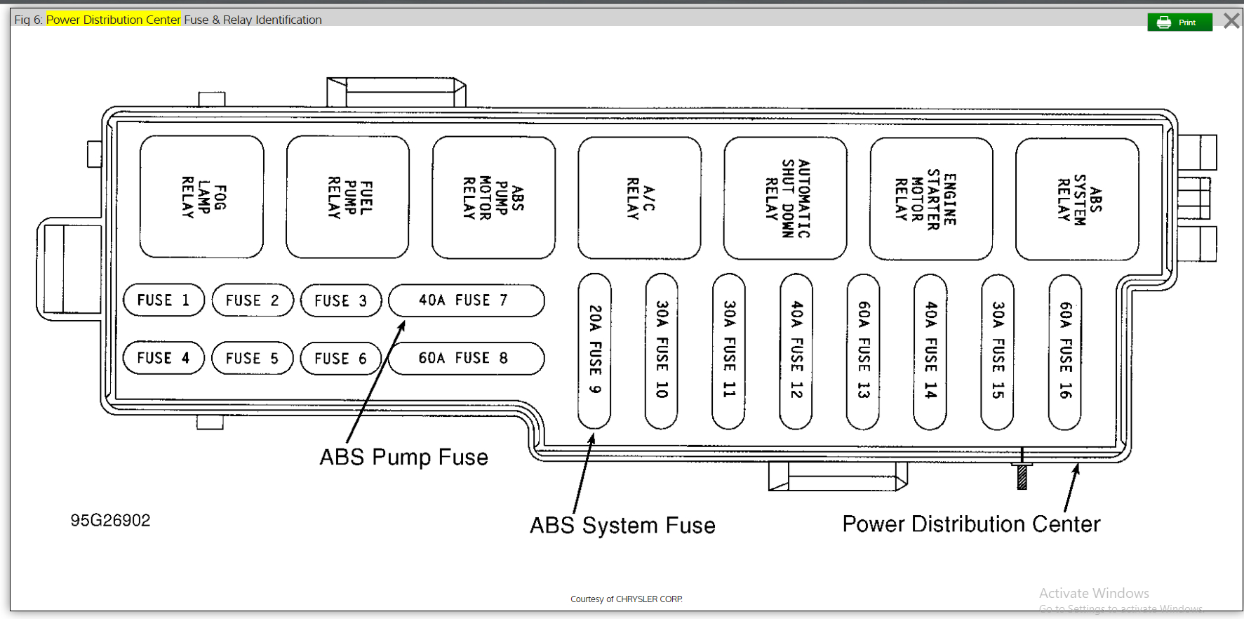 on jeep grand cherokee fuel pump wiring diagram