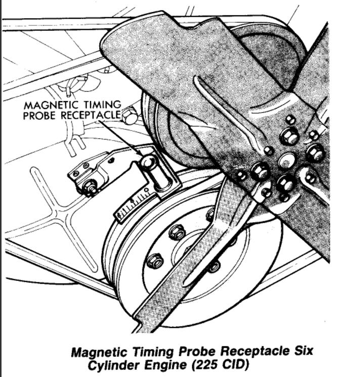 Dodge 318 Engine Diagram Timing Marks Dodge 360 Distributor Dodge