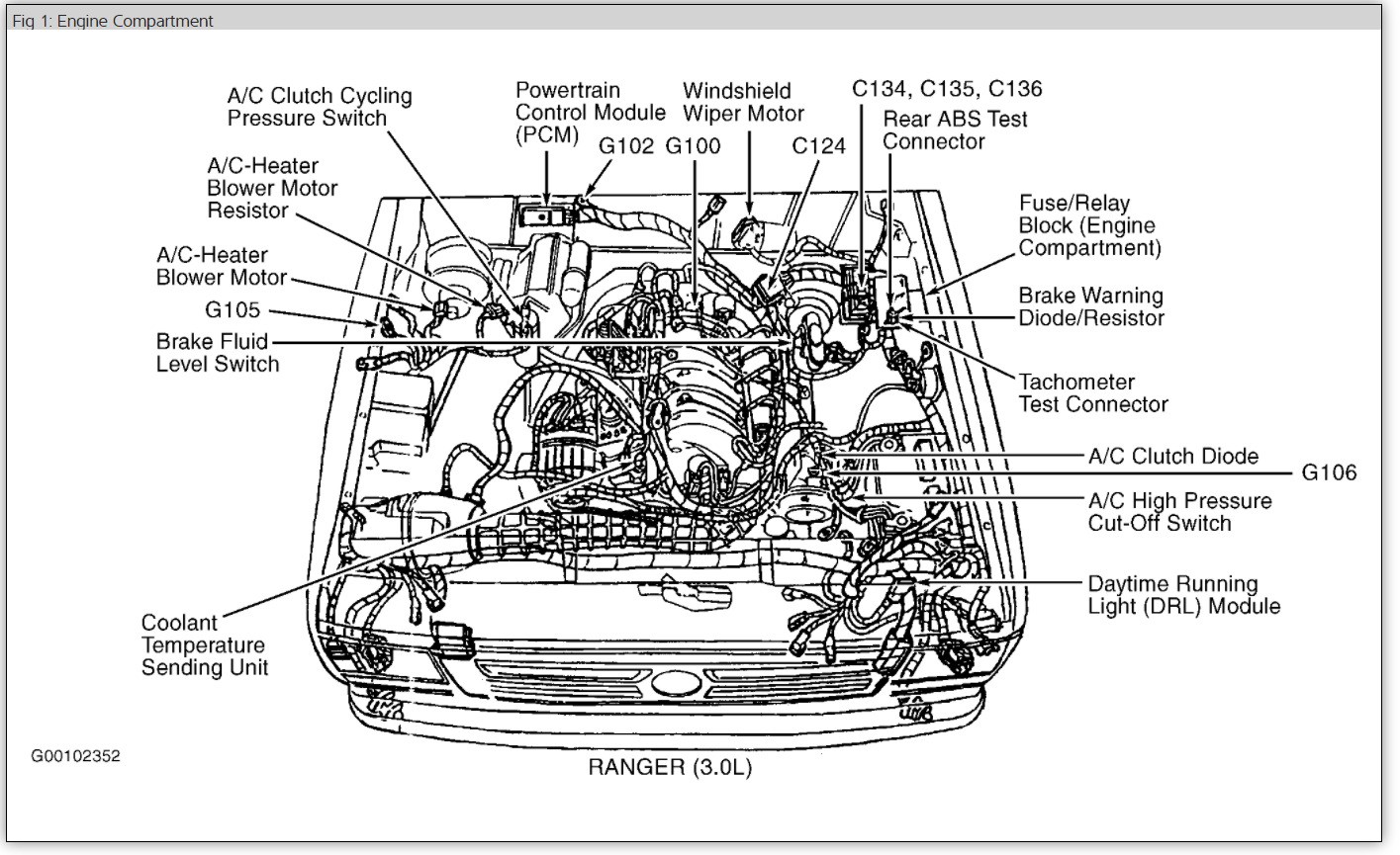 95 ford ranger fuse diagram engine bay