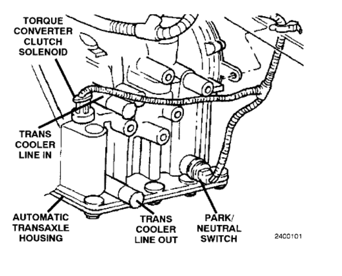 Dodge Srt 4 Wiring Diagram