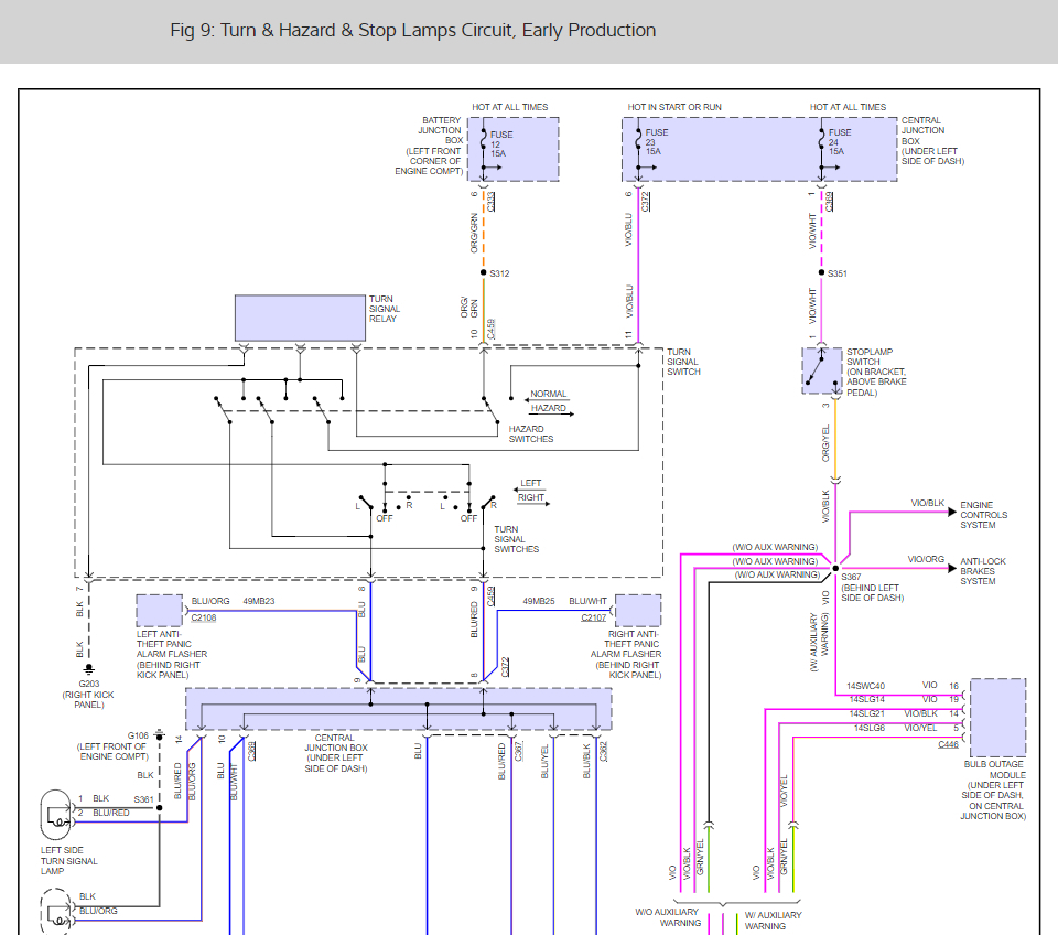 Fine Blue Bird Transit Bus Engine Diagram Online Wiring Diagram Wiring Database Obenzyuccorg