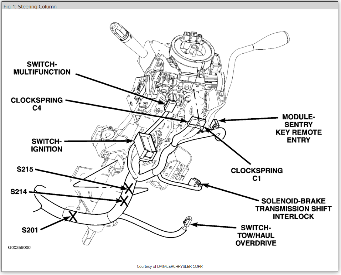 Security Alarm Location Computer Problem V8 All Wheel Drive 2003 Durango O2 Sensor Diagram Wiring Schematic Thumb