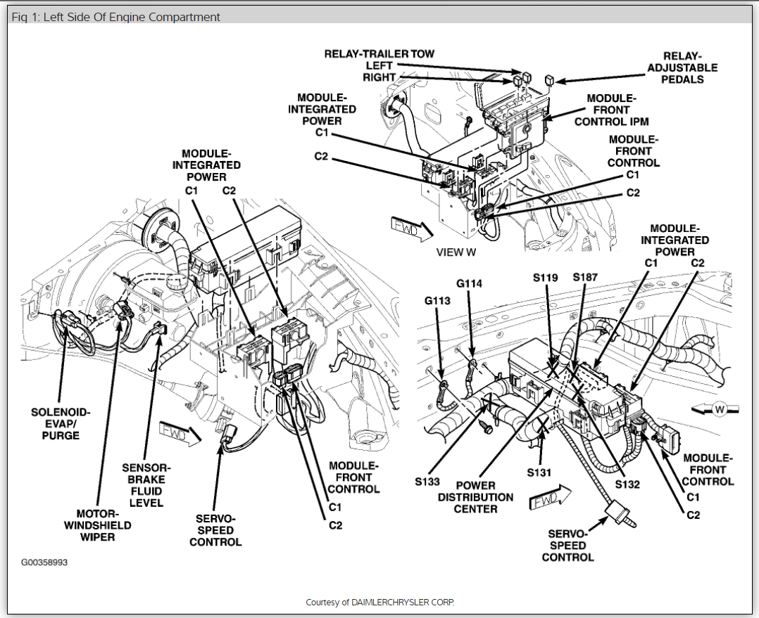 2005 Dodge Durango Alarm Wiring Diagram