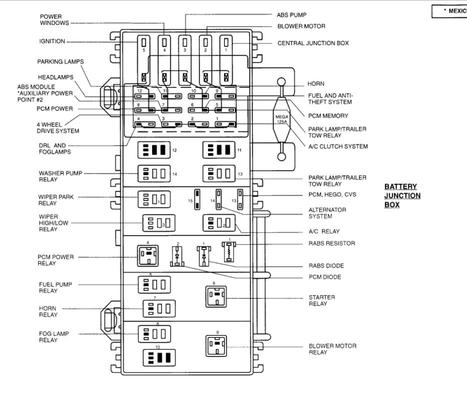 original 1999 ford ranger fuel pump wiring diagram ford wiring diagrams 2000 ford ranger fuel pump wiring diagram at couponss.co