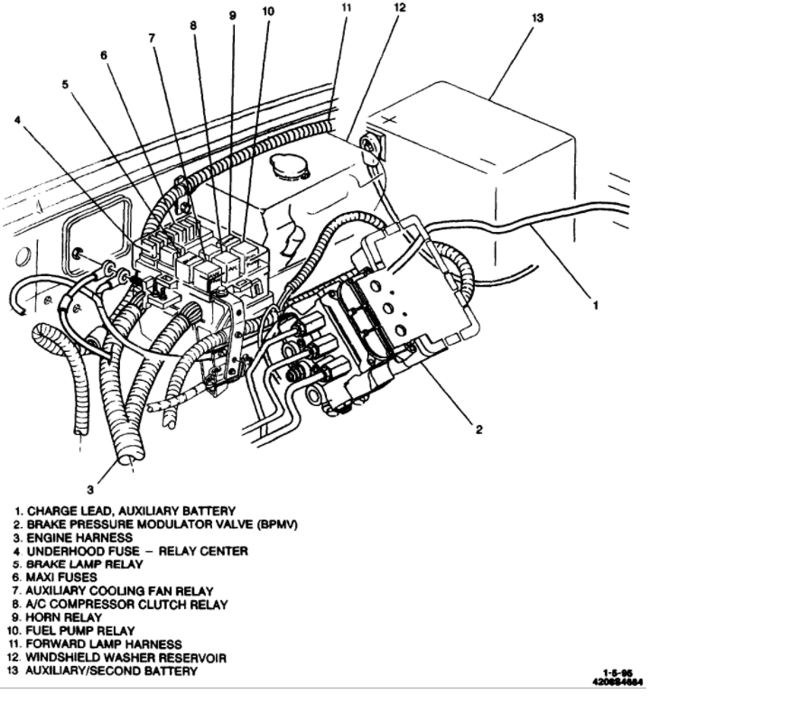 fuse box diagram my truck is a v8 two wheel drive automatic with 1987 chevy truck fuse box diagram fuse box chevy truck v8 underhood 1995 diagram #5