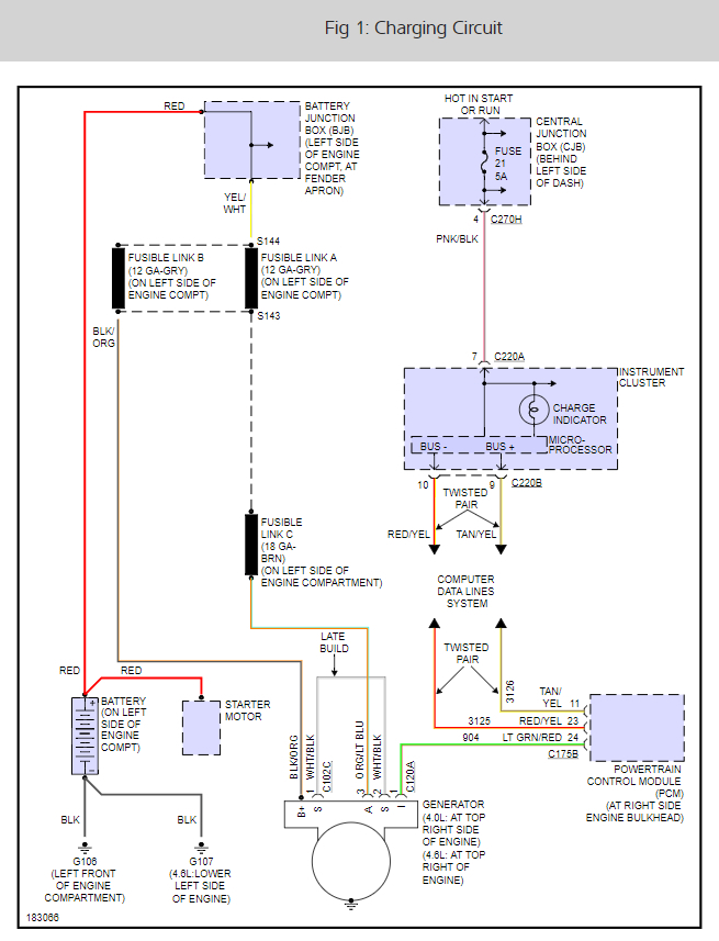 Ford Truck Fusible Link Diagram