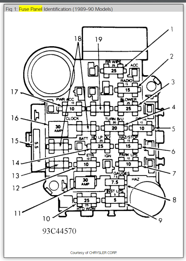 1996 Jeep Cherokee Fuel Injector Wiring Diagram