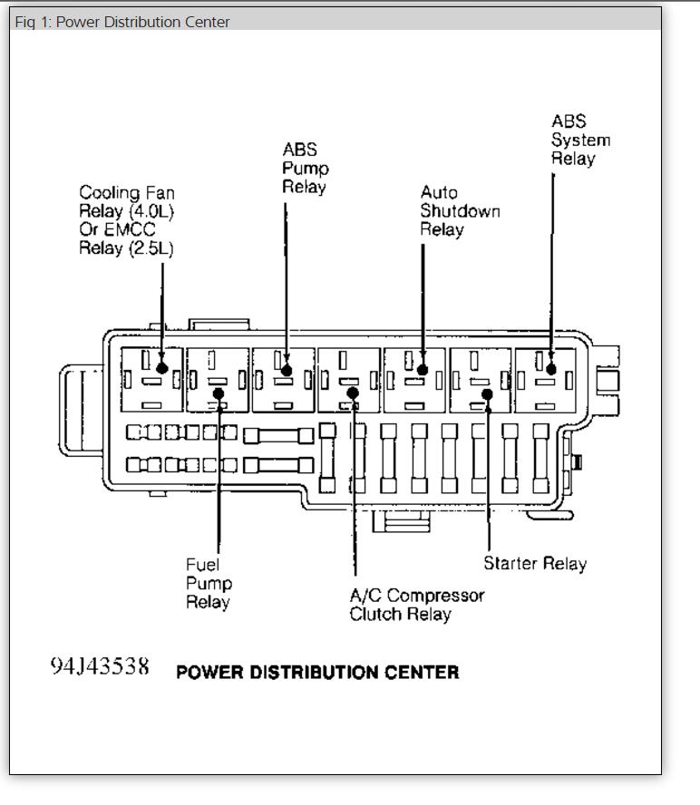 no fuel injector pulse 4 0 1994 jeep cherokee,no fuel injectorAsd Relay Wiring Diagram 1993 1994 1995 40l Jeep Grand Cherokee #17