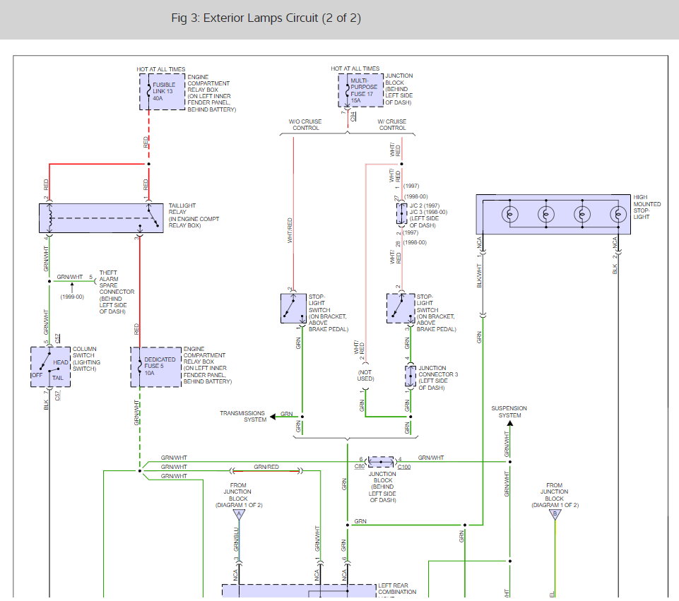 1991 Mitsubishi Montero Wiring Diagram - Wiring Diagram Schema