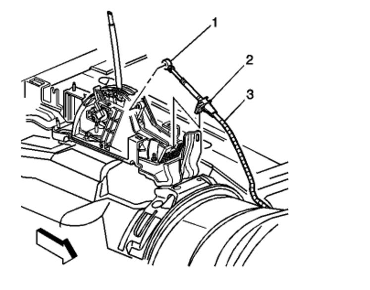 gear shifter is stuck in reverse  gear shift is stuck in
