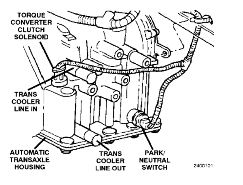 2001 Dodge Neon Wiring Neutral Safety Switch