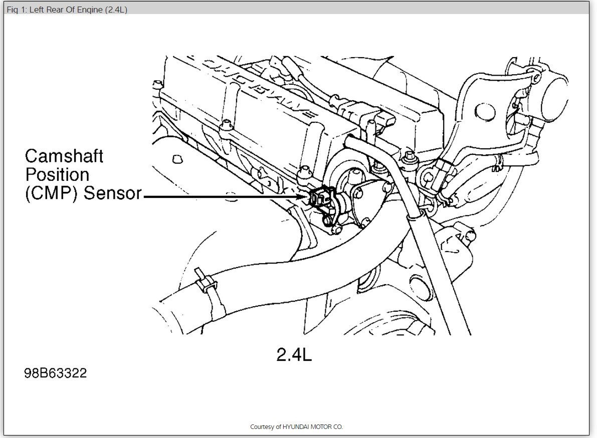 Camshaft Position Sensor: I Need to Know How to Determine ... on throttle position sensor wiring diagram, coolant temp sensor wiring diagram, motion sensor wiring diagram, concorde camshaft position sensor diagram, mass air flow sensor wiring diagram, light sensor wiring diagram, knock sensor wiring diagram, proximity sensor wiring diagram, vehicle speed sensor wiring diagram, camshaft position sensor connector, camshaft position sensor ford, camshaft position sensor tools, oil pressure sensor wiring diagram, map sensor wiring diagram, flywheel sensor wiring diagram, camshaft position sensor volvo, heated oxygen sensor wiring diagram, camshaft position sensor voltage, transmission speed sensor wiring diagram, fuel level sensor wiring diagram,