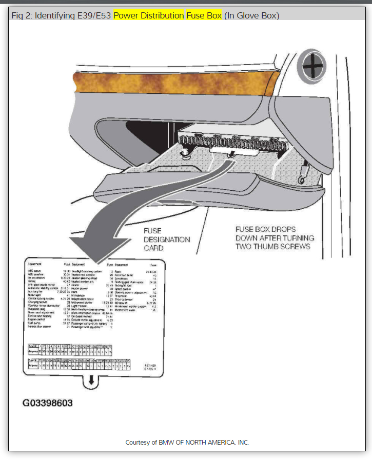 Fuse Diagram For 2001 Bmw 740i