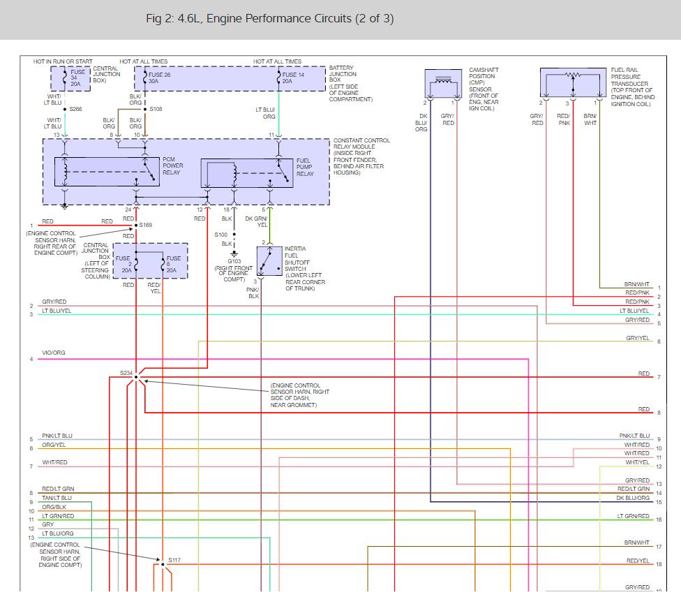 Wiring Harness Swap Will A 2002 Mercury Grand Marquis Main 4 6l Engine Diagram Thumb
