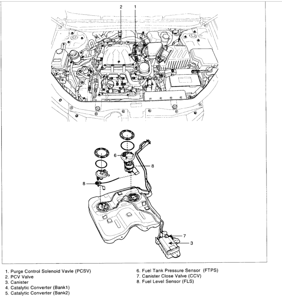 02 hyundai santa fe problems engine diagram simple wiring