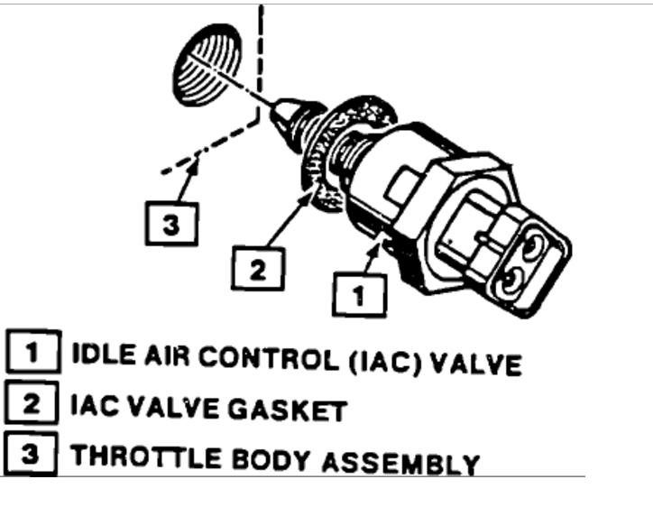 Idle Air Control Valve Engine Performance Problem V8 Two Wheel