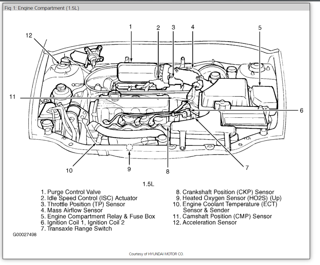 hyundai 3 8 engine diagram custom project wiring diagram  hyundai 3 8 engine diagram #2