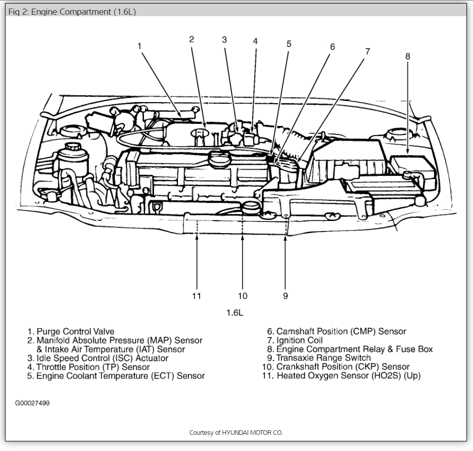 2014 Hyundai Accent Engine Diagram