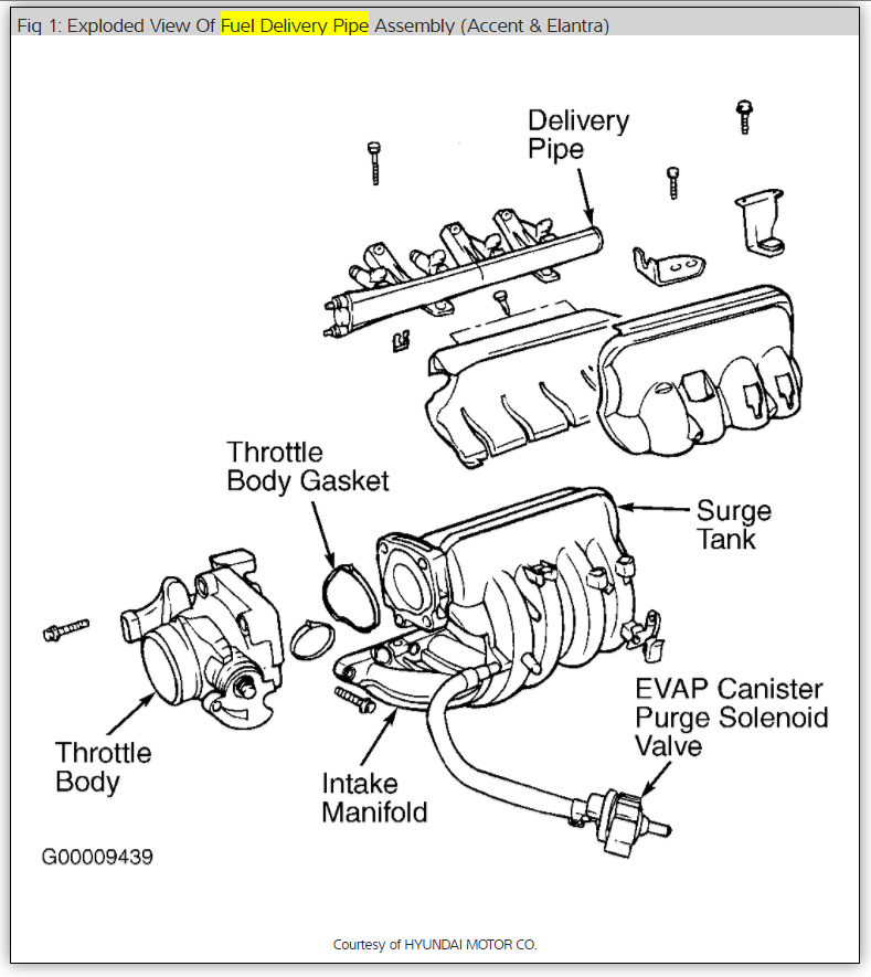 Astonishing Fuel Pump Pressure Dear All Could You Help Me With Following Wiring Database Gentotyuccorg