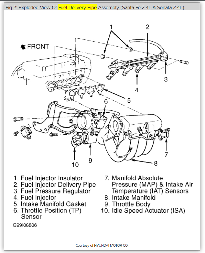 1999 sonata fuel line diagram wire management \u0026 wiring diagram Kyocera Mita Diagram
