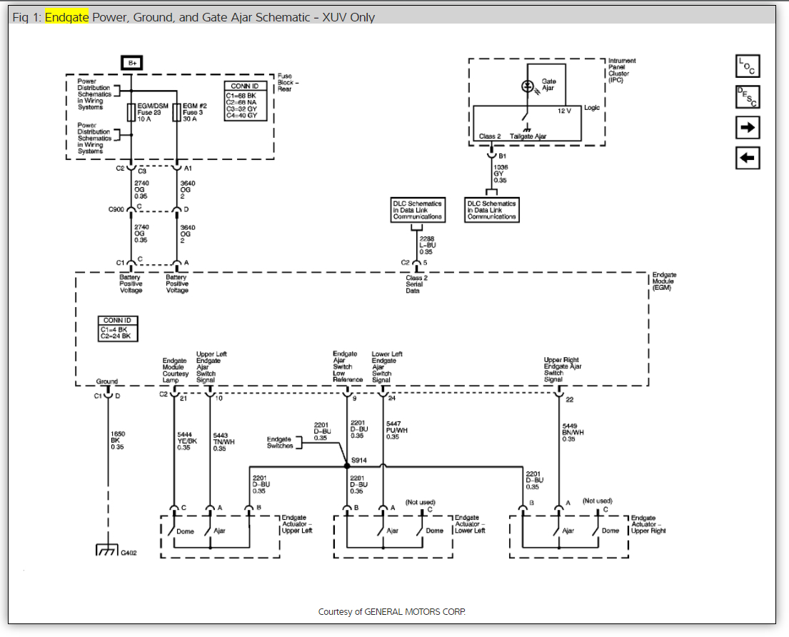 diagram] engine wiring diagram gmc envoy full version hd quality gmc envoy  - pregboardwiring.concessionariabelogisenigallia.it  concessionariabelogisenigallia.it