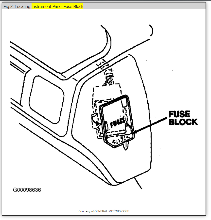 chevy cavalier fuse diagram