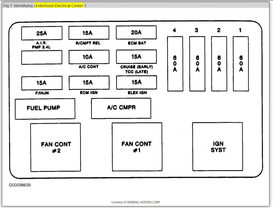 Diagram  98 Chevy Lumina Fuse Box Location Full Version