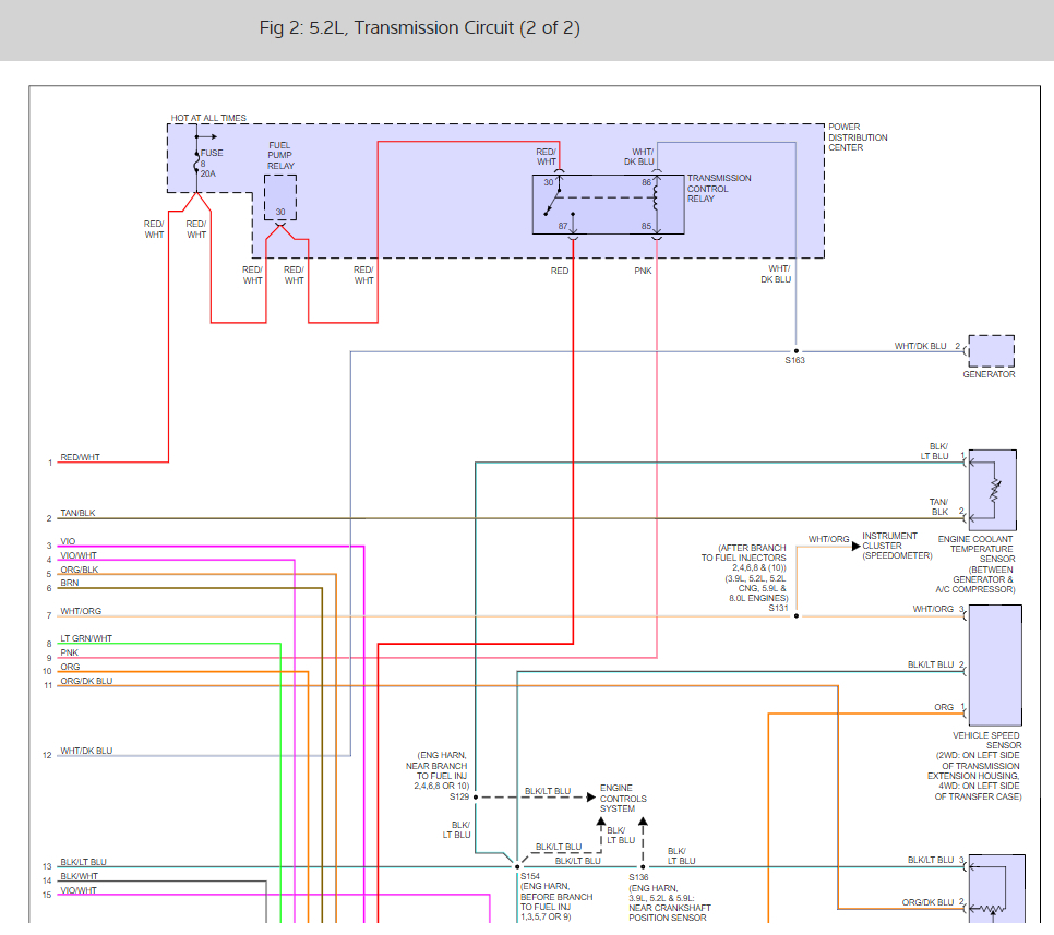 Transmission Will Not Shift My Truck Is A V8 Four Wheel Drive 2010 Dodge Ram 2500 Fuse Diagram Thumb